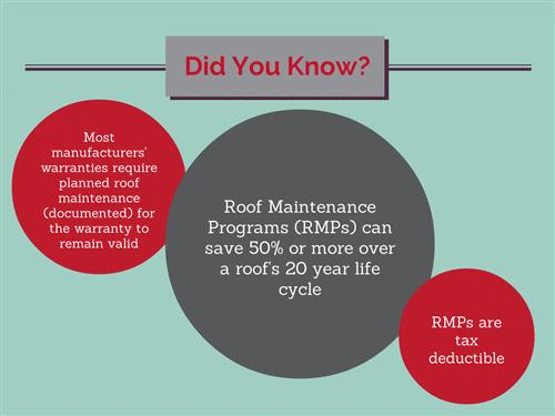 residential-roof-maintenance-program